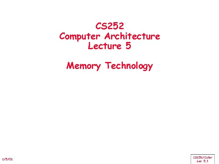 CS 252 Computer Architecture Lecture 5 Memory Technology 2/5/02 CS 252/Culler Lec 5. 1