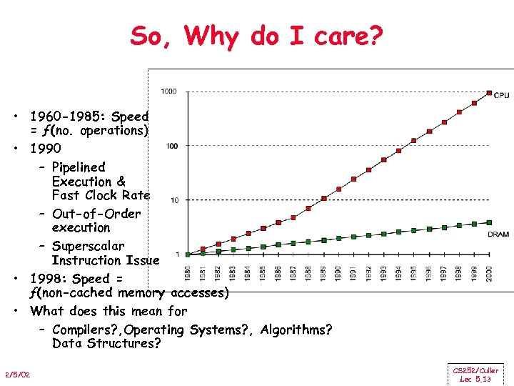 So, Why do I care? • 1960 -1985: Speed = ƒ(no. operations) • 1990