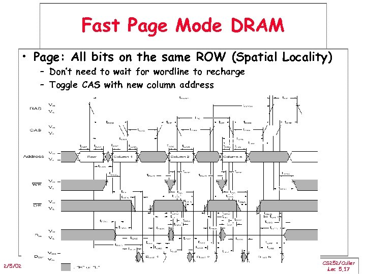 Fast Page Mode DRAM • Page: All bits on the same ROW (Spatial Locality)