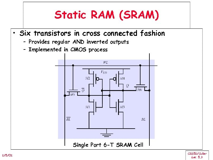 Static RAM (SRAM) • Six transistors in cross connected fashion – Provides regular AND