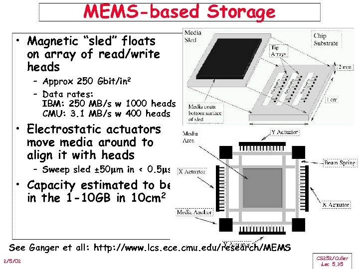 "MEMS-based Storage • Magnetic ""sled"" floats on array of read/write heads – Approx 250"