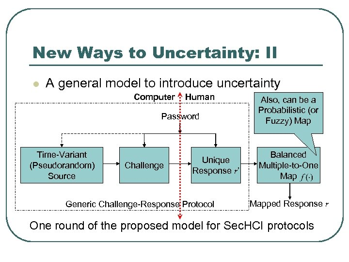 New Ways to Uncertainty: II l A general model to introduce uncertainty Computer Human