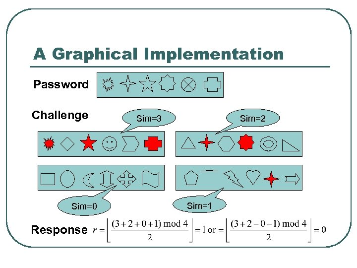 A Graphical Implementation Password Challenge Sim=0 Response Sim=3 Sim=2 Sim=1