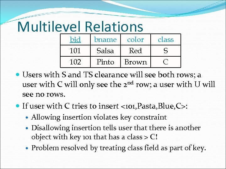 Multilevel Relations bid 101 102 bname Salsa Pinto color Red Brown class S C