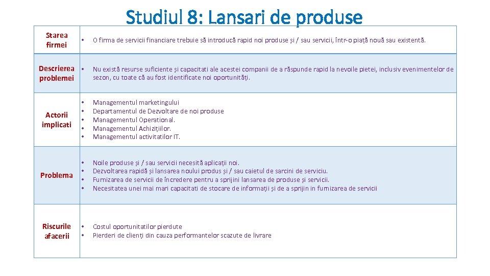 Studiul 8: Lansari de produse Starea firmei • Descrierea • problemei O firma de