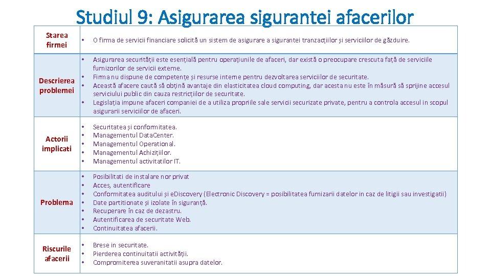 Studiul 9: Asigurarea sigurantei afacerilor Starea firmei • O firma de servicii financiare solicită