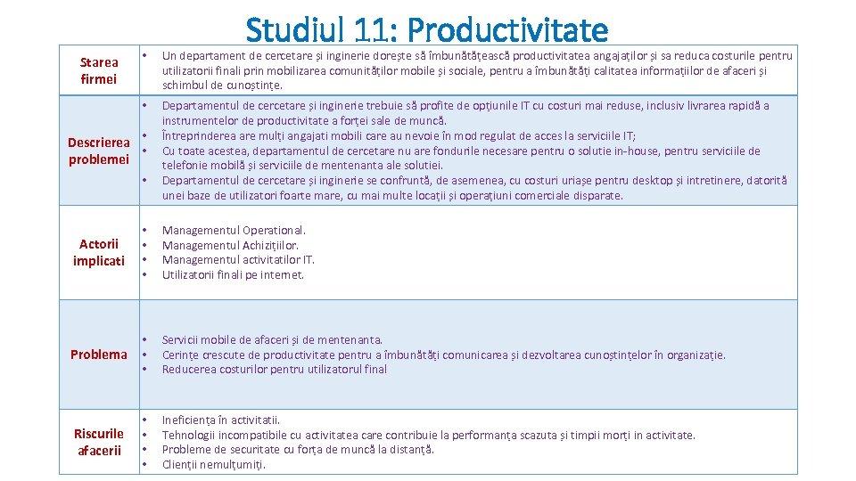 Studiul 11: Productivitate • Un departament de cercetare și inginerie dorește să îmbunătățească productivitatea