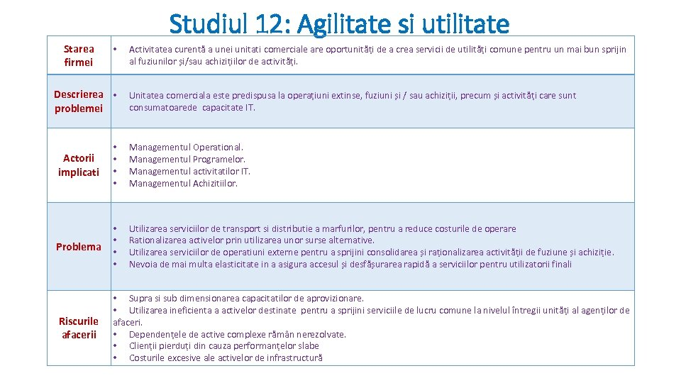 Studiul 12: Agilitate si utilitate Starea firmei • Descrierea • problemei Activitatea curentă a