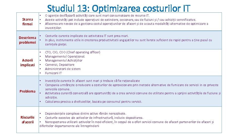 Starea firmei • • • Descrierea • • problemei Studiul 13: Optimizarea costurilor IT