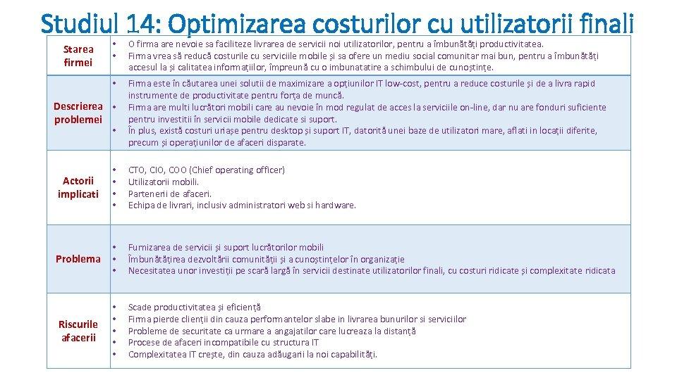 Studiul 14: Optimizarea costurilor cu utilizatorii finali • • O firma are nevoie sa