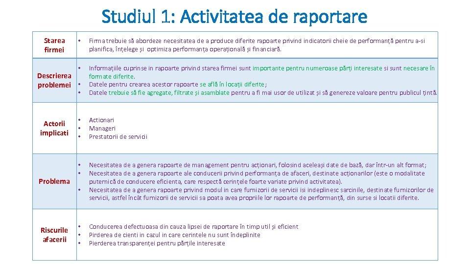 Studiul 1: Activitatea de raportare Starea firmei • Firma trebuie să abordeze necesitatea de