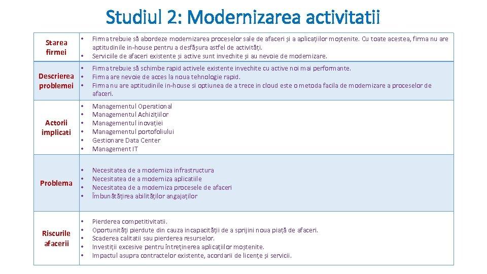 Studiul 2: Modernizarea activitatii Starea firmei • • • Descrierea • problemei • Firma