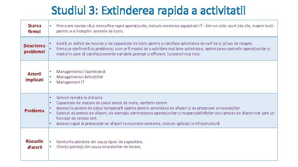 Studiul 3: Extinderea rapida a activitatii Starea firmei • Descrierea • • problemei Firma