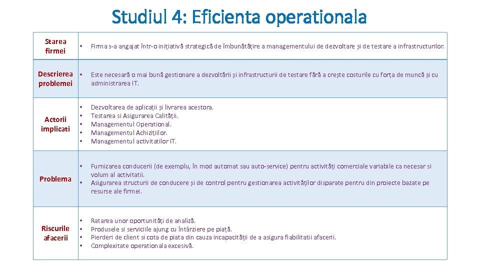 Studiul 4: Eficienta operationala Starea firmei • Descrierea • problemei Firma s-a angajat într-o
