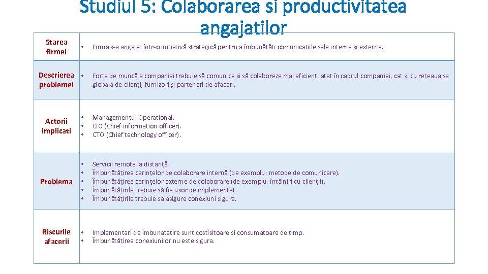 Starea firmei Studiul 5: Colaborarea si productivitatea angajatilor • Descrierea • problemei Firma s-a