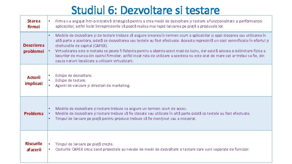 Studiul 6: Dezvoltare si testare Starea firmei • Firma s-a angajat într-o inițiativă strategică