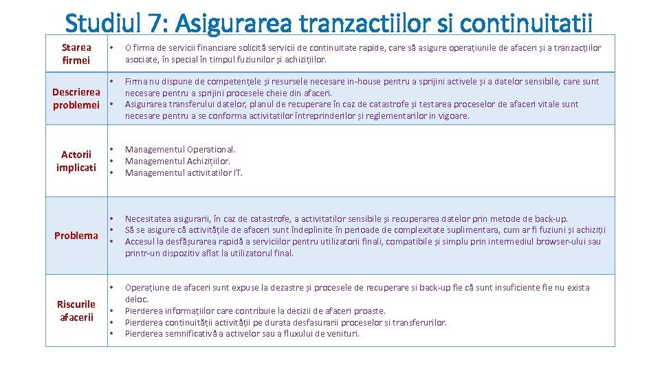 Studiul 7: Asigurarea tranzactiilor si continuitatii Starea firmei • O firma de servicii financiare