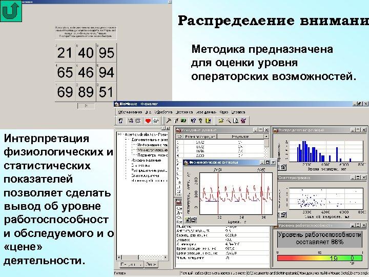 Распределение внимани Методика предназначена для оценки уровня операторских возможностей. Интерпретация физиологических и статистических показателей
