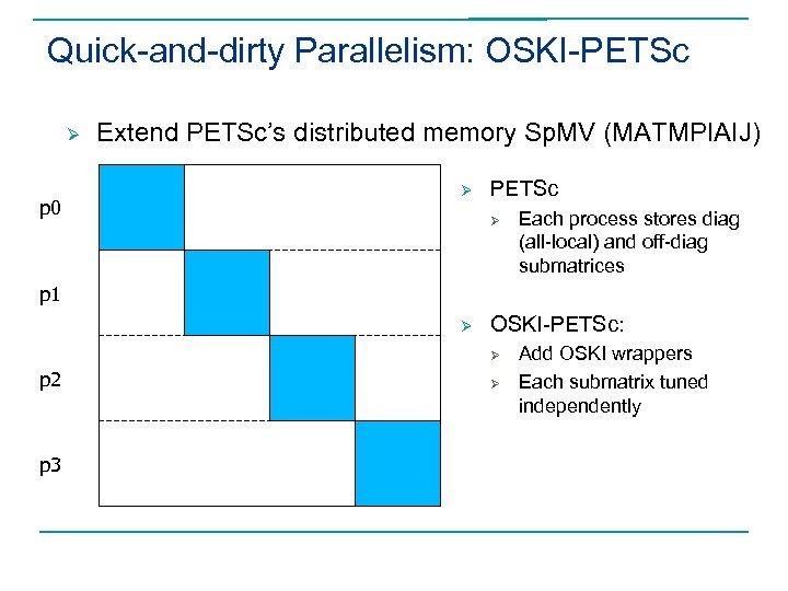 Quick-and-dirty Parallelism: OSKI-PETSc Ø p 0 Extend PETSc's distributed memory Sp. MV (MATMPIAIJ) Ø