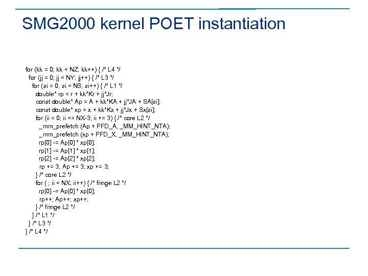 SMG 2000 kernel POET instantiation for (kk = 0; kk < NZ; kk++) {