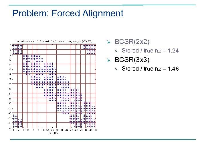 Problem: Forced Alignment Ø BCSR(2 x 2) Ø Ø Stored / true nz =