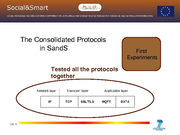 The Consolidated Protocols in Sand. S Tested all the protocols together First Experiments