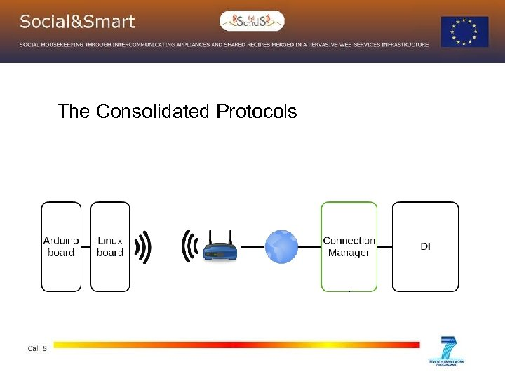 The Consolidated Protocols