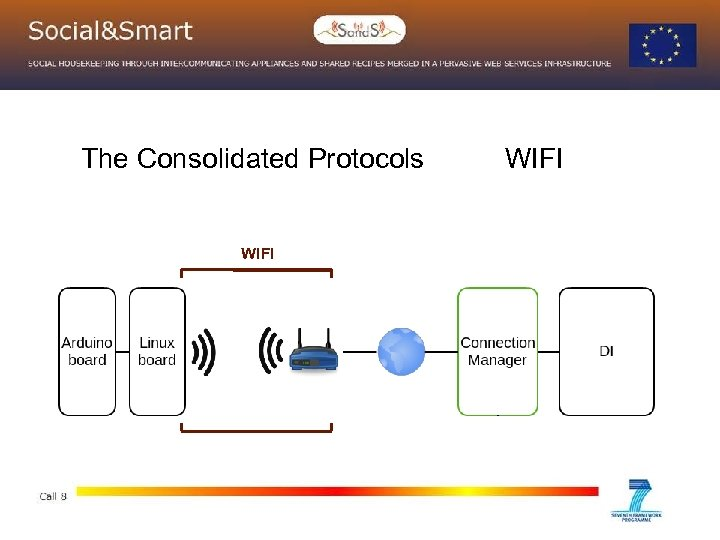 The Consolidated Protocols WIFI
