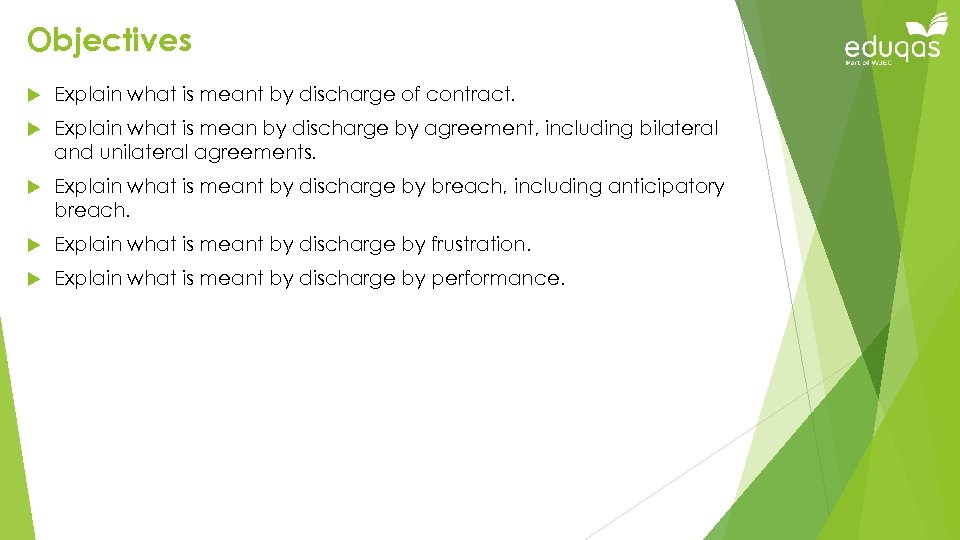 Objectives Explain what is meant by discharge of contract. Explain what is mean by