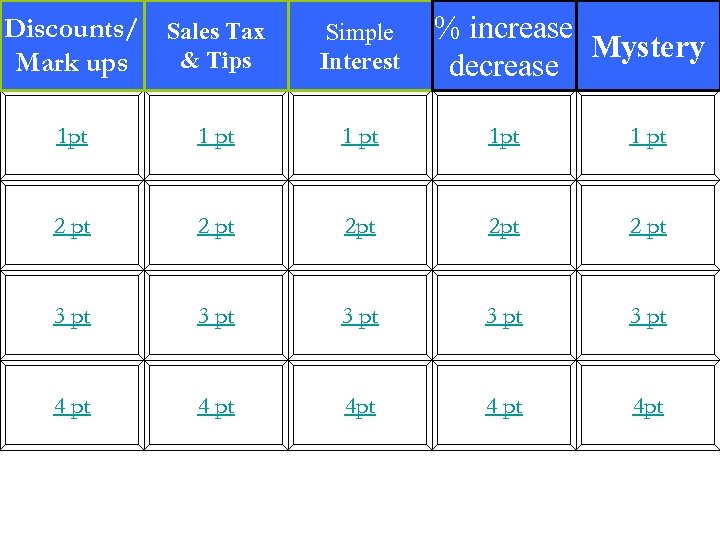Discounts/ Sales Tax & Tips Mark ups Simple Interest % increase Mystery decrease 1