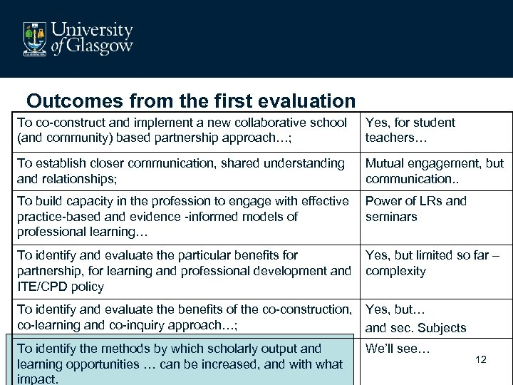 Outcomes from the first evaluation To co-construct and implement a new collaborative school (and