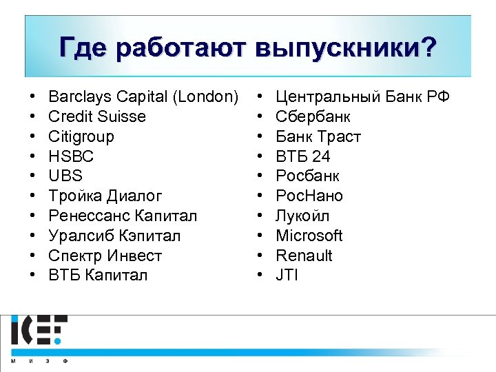 Где работают выпускники? • • • Barclays Capital (London) Credit Suisse Citigroup HSBC UBS