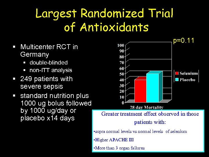 Largest Randomized Trial of Antioxidants p=0. 11 § Multicenter RCT in Germany § double-blinded