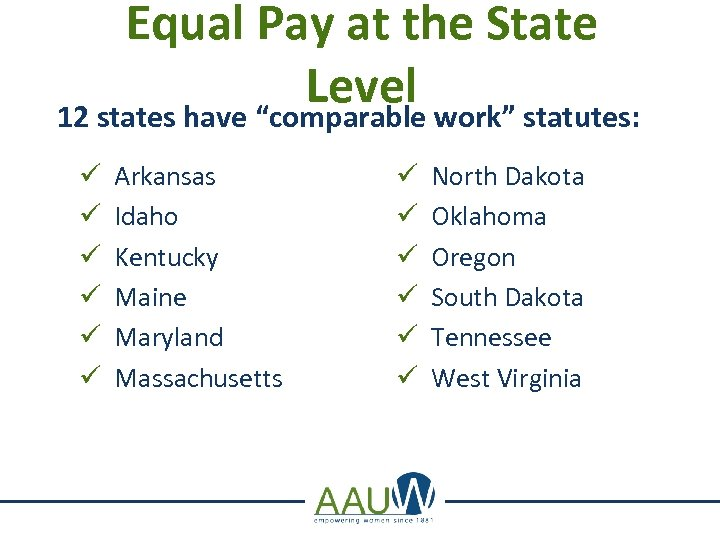 """Equal Pay at the State Level work"""" statutes: 12 states have """"comparable ü ü"""