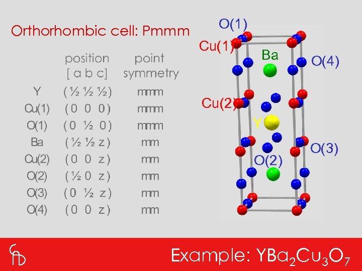 Orthorhombic cell: Pmmm O(1) Cu(1) Ba O(4) Cu(2) Y O(2) O(3) Example: YBa 2