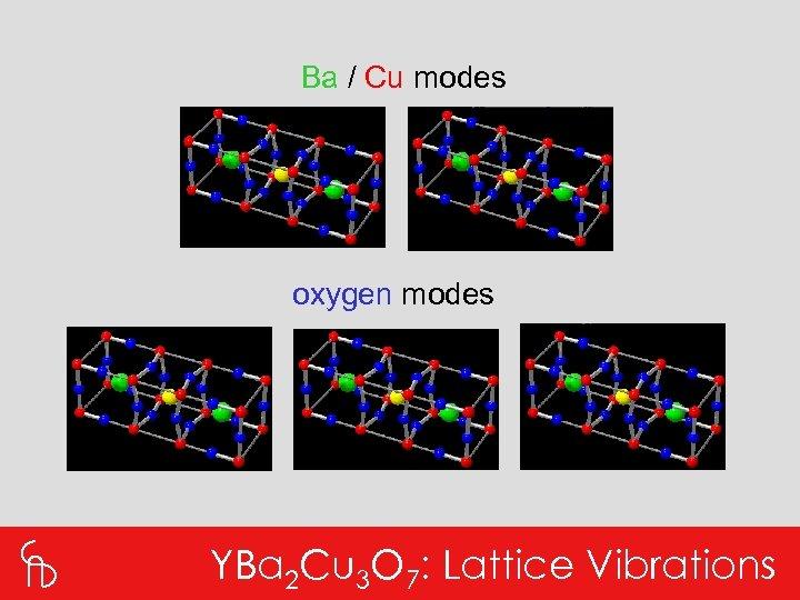 Ba / Cu modes oxygen modes YBa 2 Cu 3 O 7: Lattice Vibrations