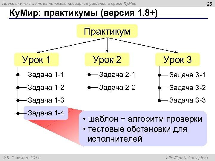 Практикумы с автоматической проверкой решений в среде Ку. Мир 25 Ку. Мир: практикумы (версия