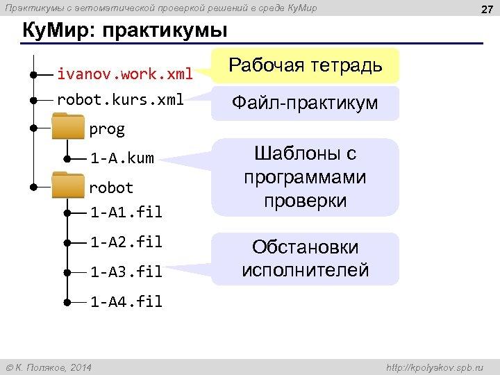 Практикумы с автоматической проверкой решений в среде Ку. Мир 27 Ку. Мир: практикумы ivanov.