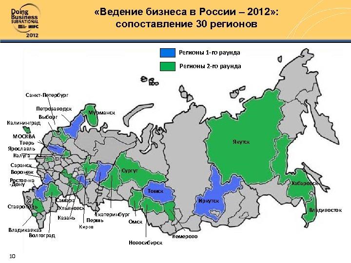 «Ведение бизнеса в России – 2012» : сопоставление 30 регионов Регионы 1 -го