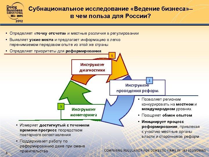 Субнациональное исследование «Ведение бизнеса» – в чем польза для России? • Определяет «точку отсчета»