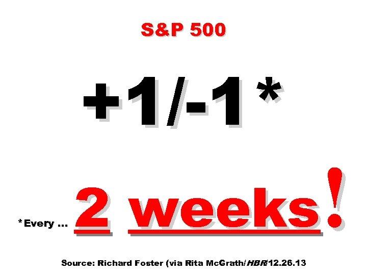 S&P 500 +1/-1* *Every … ! 2 weeks Source: Richard Foster (via Rita Mc.