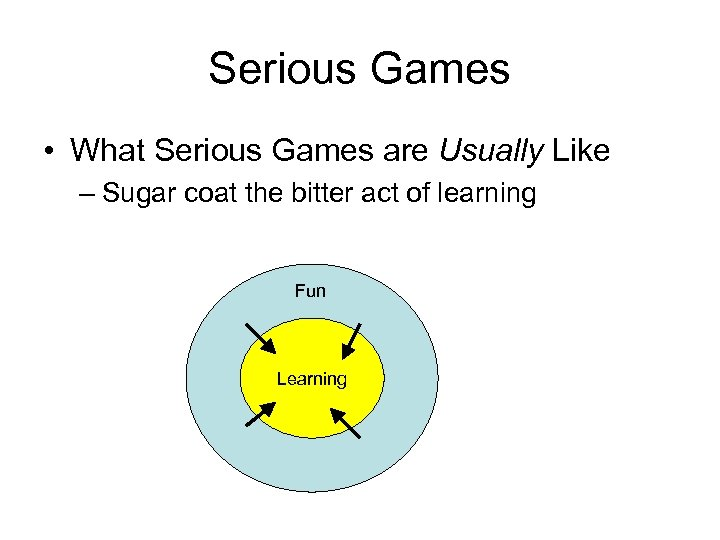 Serious Games • What Serious Games are Usually Like – Sugar coat the bitter