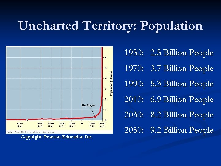 Uncharted Territory: Population 1950: 2. 5 Billion People 1970: 3. 7 Billion People 1990: