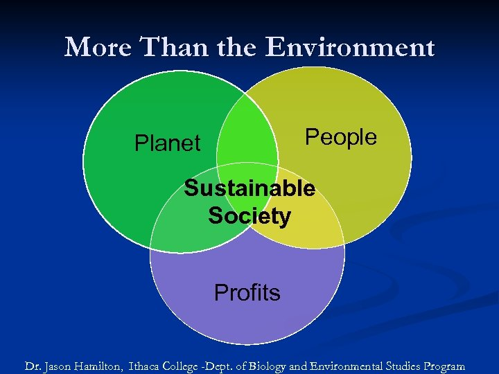 More Than the Environment People Planet Sustainable Society Profits Dr. Jason Hamilton, Ithaca College