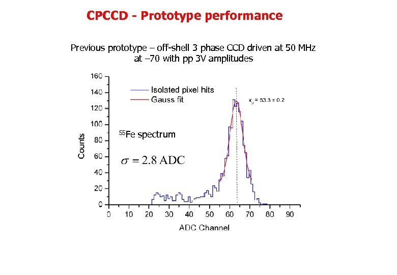 CPCCD - Prototype performance Previous prototype – off-shell 3 phase CCD driven at 50