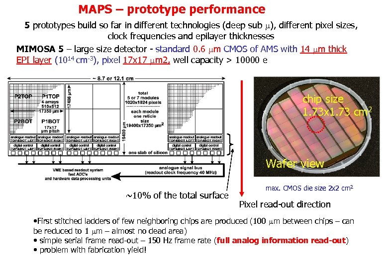 MAPS – prototype performance 5 prototypes build so far in different technologies (deep sub