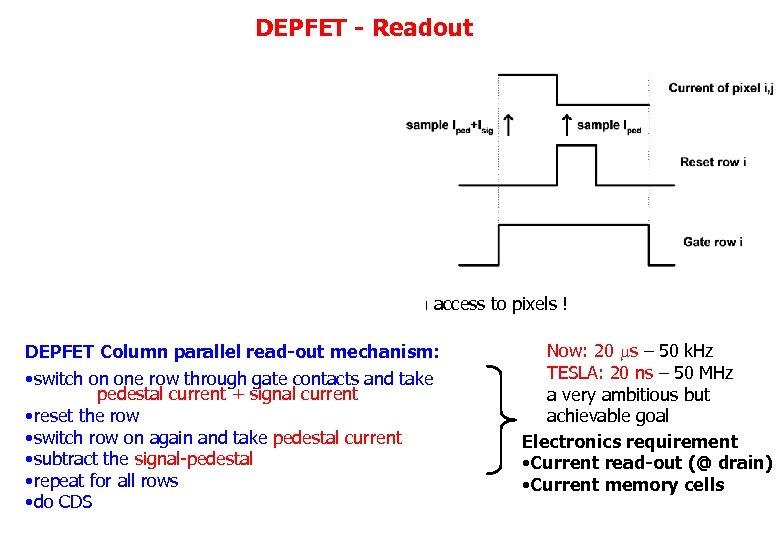 DEPFET - Readout random access to pixels ! DEPFET Column parallel read-out mechanism: •
