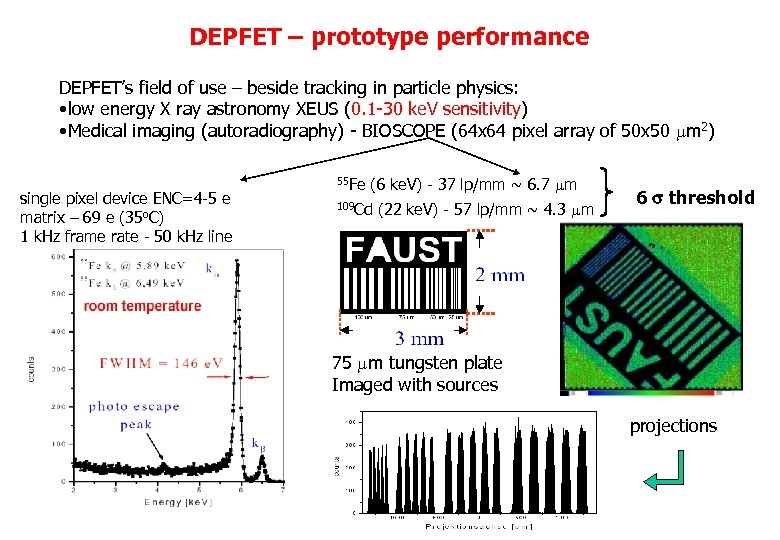 DEPFET – prototype performance DEPFET's field of use – beside tracking in particle physics: