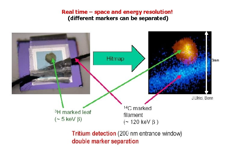 Real time – space and energy resolution! (different markers can be separated)