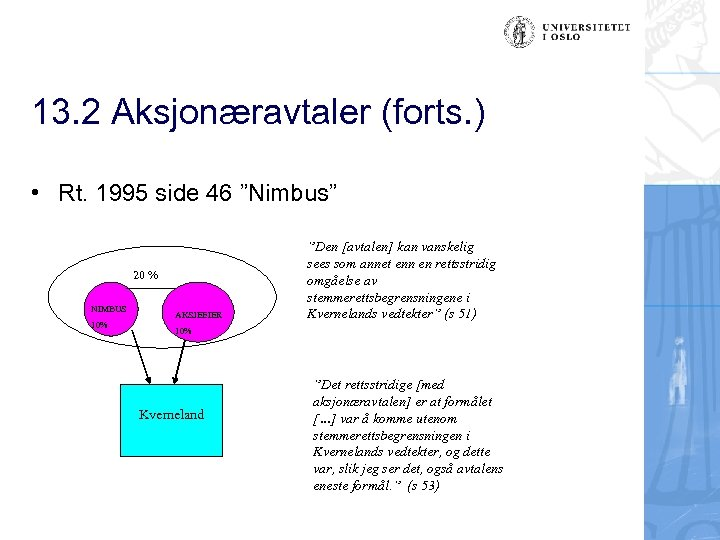 "13. 2 Aksjonæravtaler (forts. ) • Rt. 1995 side 46 ""Nimbus"" 20 % NIMBUS"